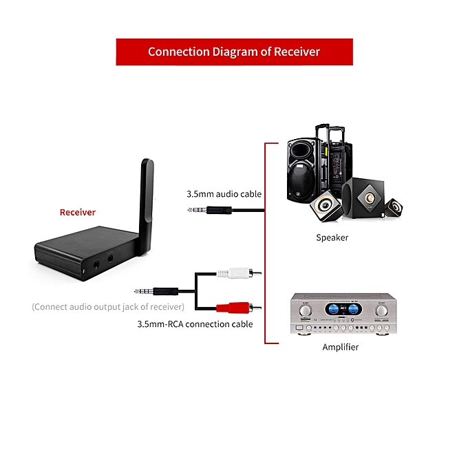 hifi 2 4g wireless transmitter and receiver stereo sound 3 5mm to rca  cable for laptop