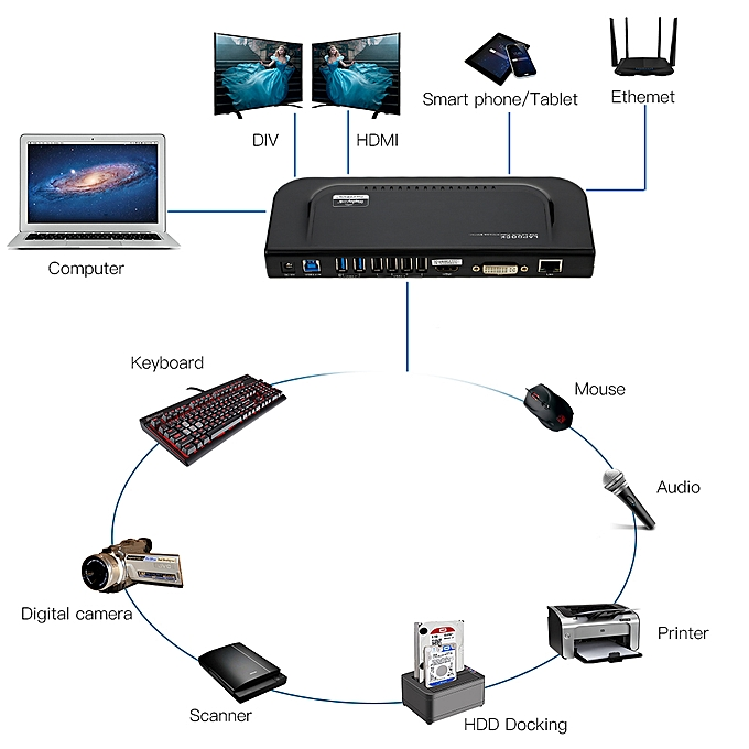 USB 3 0 Universal Docking Station with Dual Video Monitor Display DVI VGA  HDMI Gigabit Ethernet for MacBook Ultrabook PC Laptop and Smart Phone