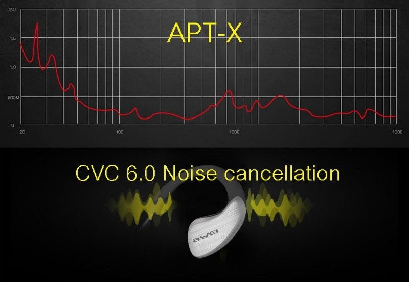 Awei-A885BL-Sports-Headphone-aptX-wireless-bluetooth-earphone-with-NFC-IPX4-waterproof--(3)