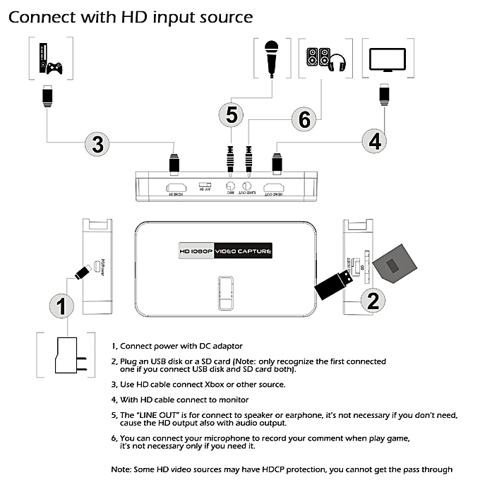 HD Video Game Capture 1080P HD / YPbPr Component or Composite Recorder into  USB Disk SD Card For Blue-ray DVD Player PS3 PS4 Set-top Box EU Plug