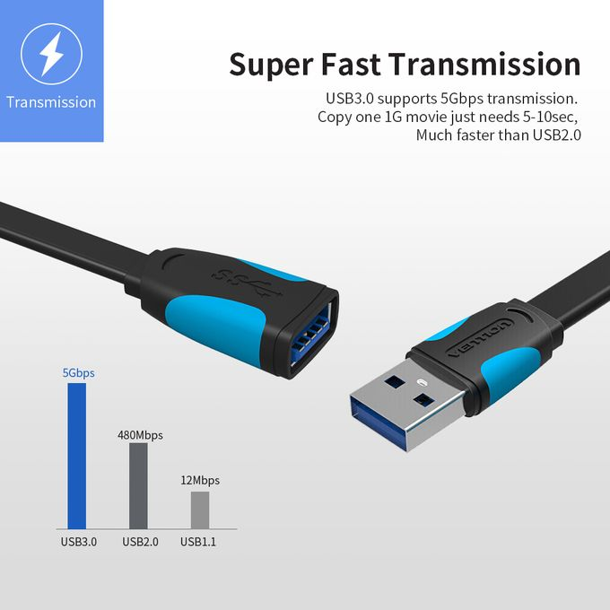 Generic Vention USB2.0 3.0 Extension Cable Male to Female Extender Cable USB3.0 Cable Extended for Laptop PC USB Extension Cable 0.5M 3M