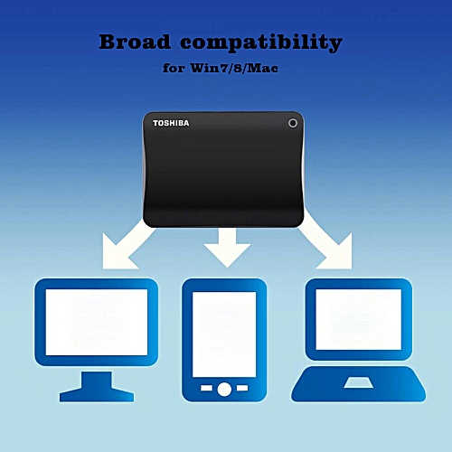 Canvio Connect II USB 3 0 2 5